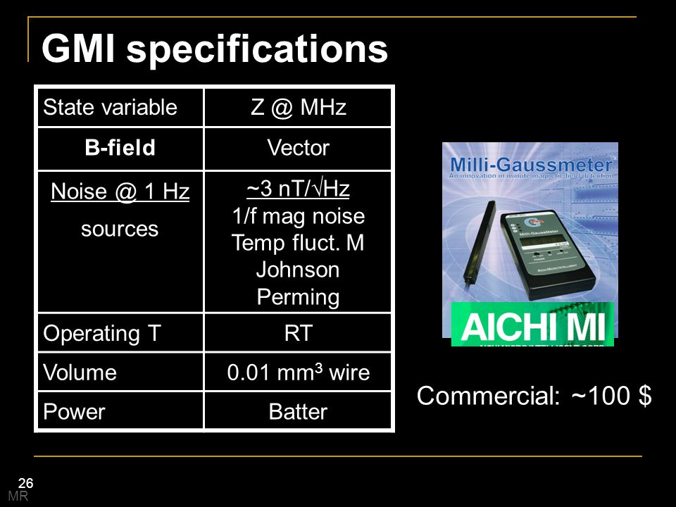 GMI specifications Commercial: ~100 $ State variable Z @ MHz B-field