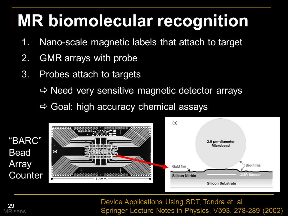 MR biomolecular recognition