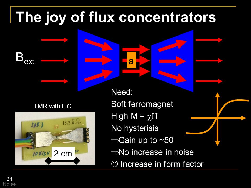 The joy of flux concentrators