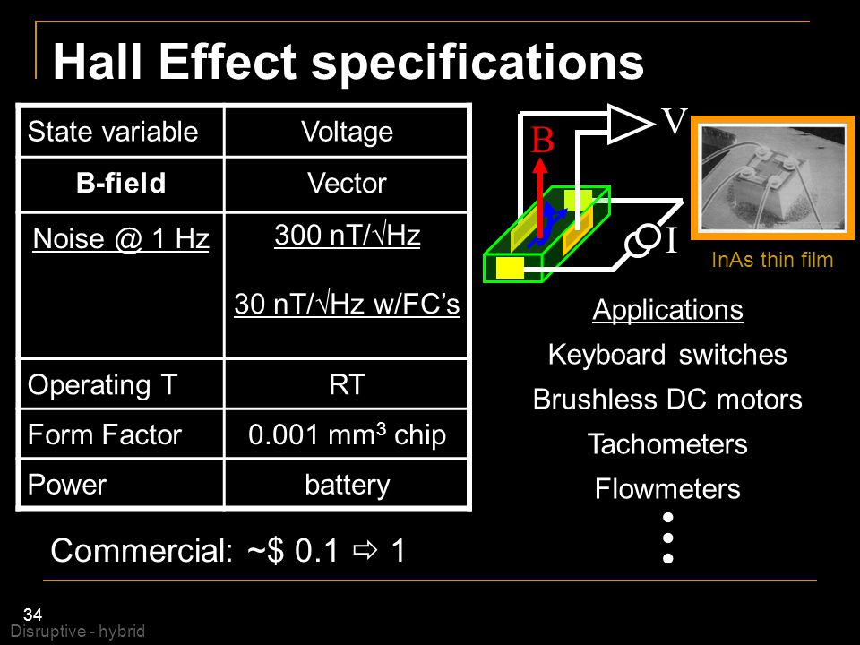 Hall Effect specifications