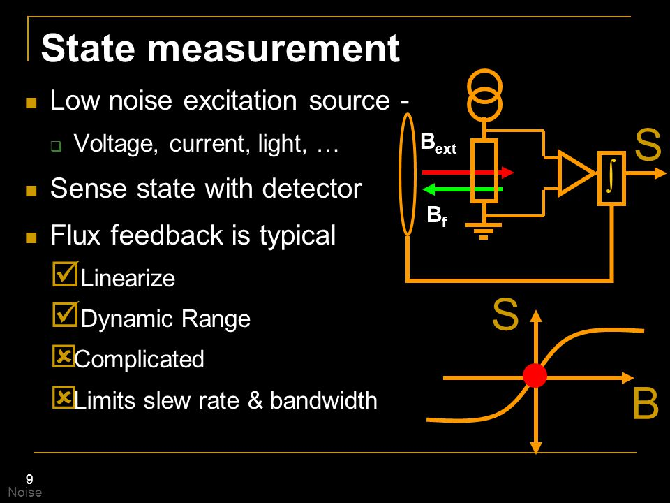 S S B State measurement  Low noise excitation source -