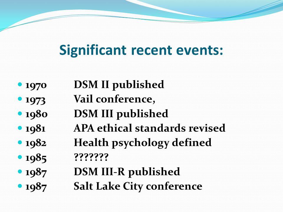 Significant recent events: