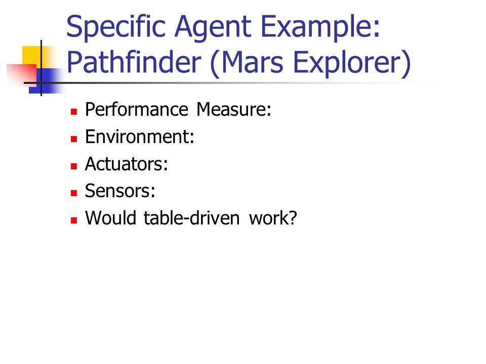 Specific Agent Example: Pathfinder (Mars Explorer)