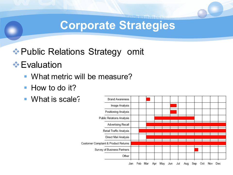 Corporate Strategies Public Relations Strategy omit Evaluation