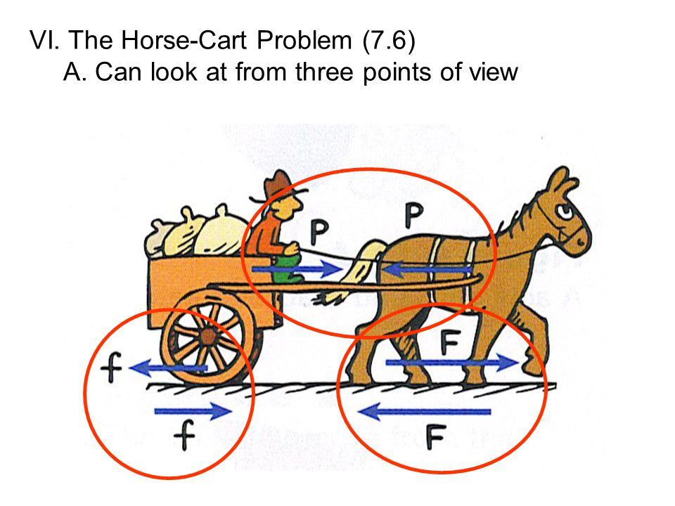 VI. The Horse-Cart Problem (7.6)