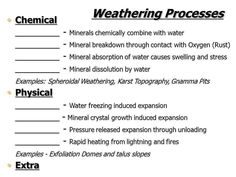 Weathering Processes Chemical