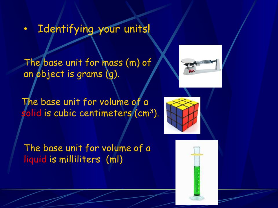 Identifying your units!