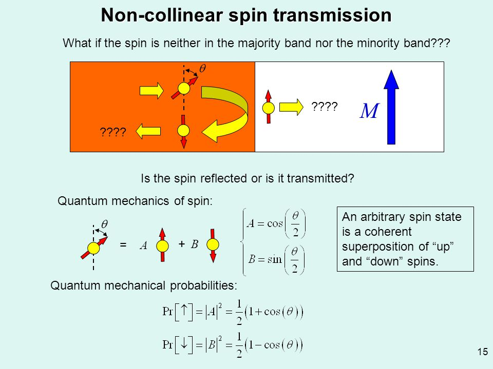 Non-collinear spin transmission