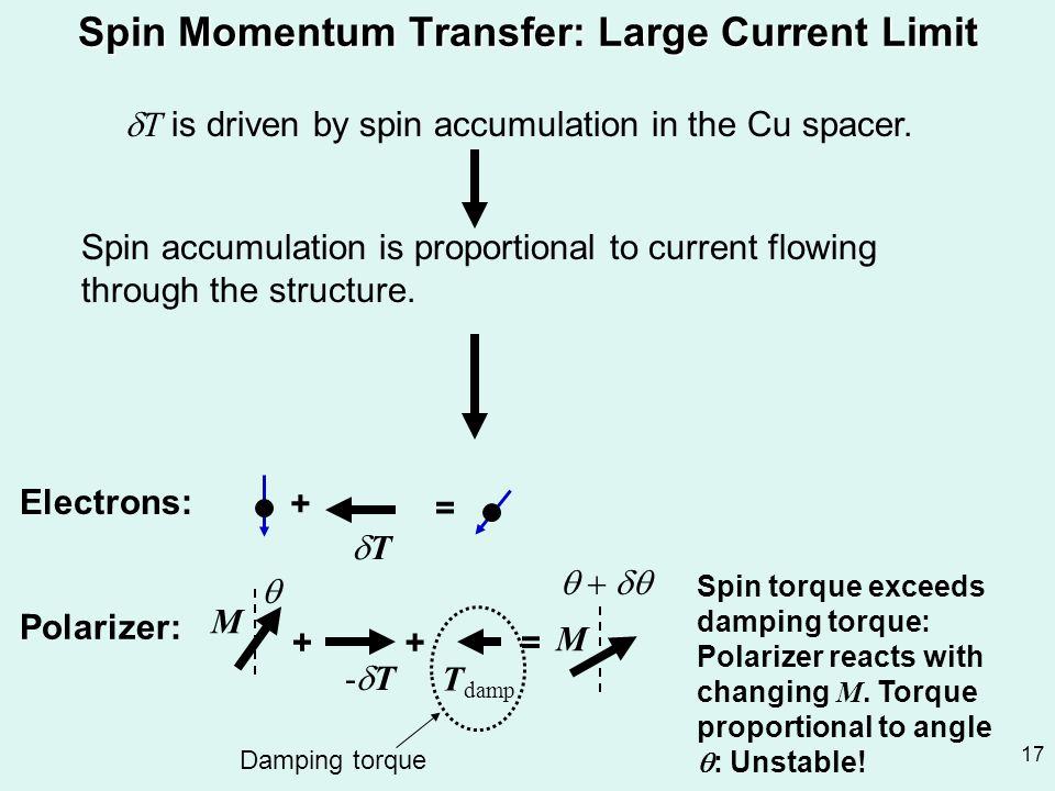 Spin Momentum Transfer: Large Current Limit