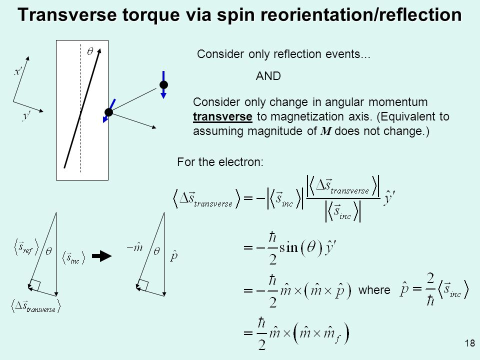 Transverse torque via spin reorientation/reflection
