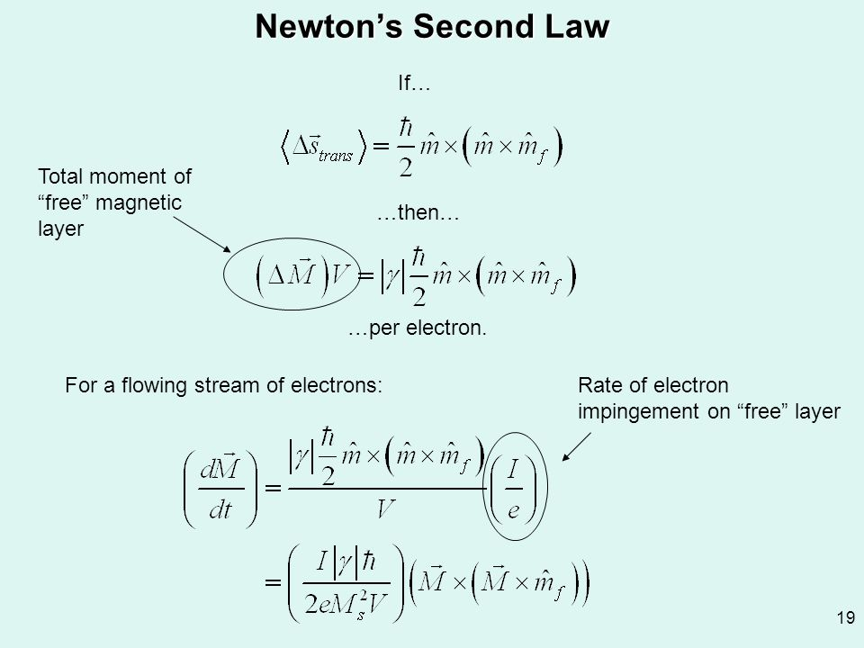 Newton's Second Law If… Total moment of free magnetic layer …then…