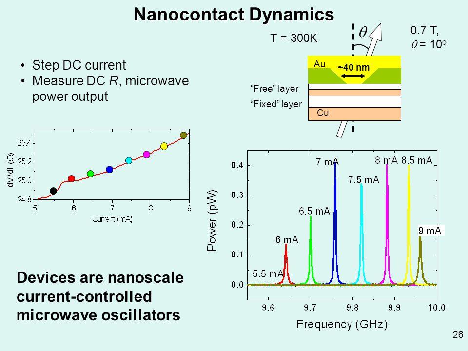 Nanocontact Dynamics q