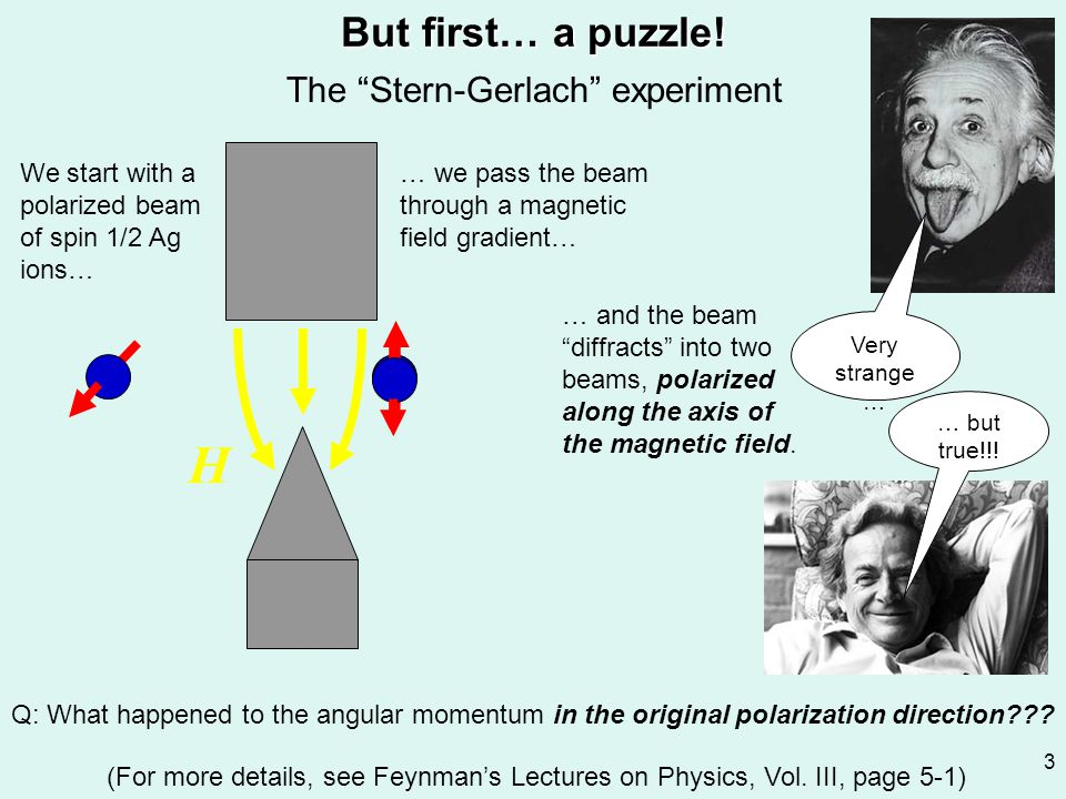 H But first… a puzzle! The Stern-Gerlach experiment