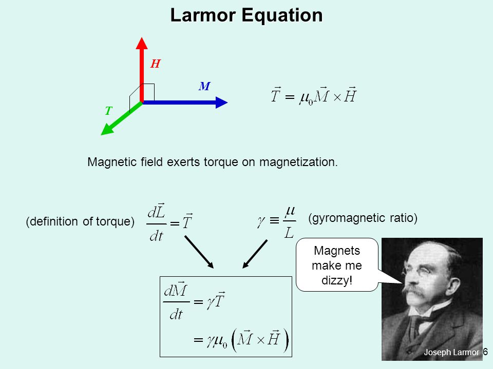 Larmor Equation H M T Magnetic field exerts torque on magnetization.
