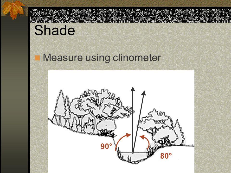 Shade Measure using clinometer 90° 80°