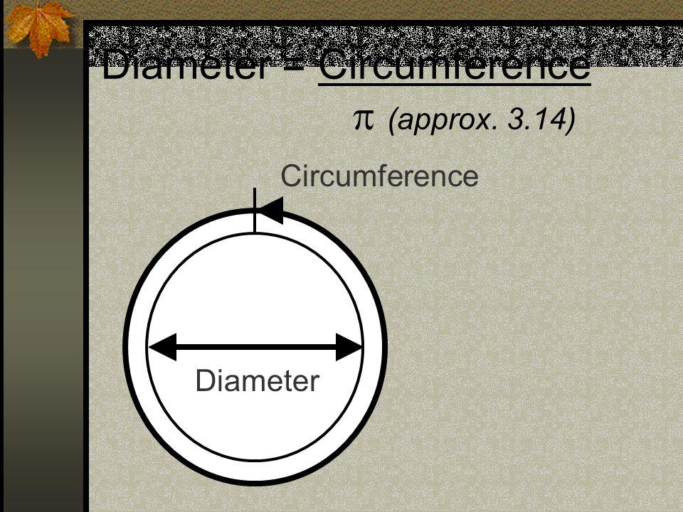 Diameter = Circumference  (approx. 3.14)