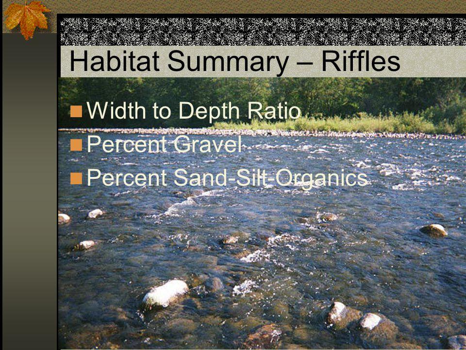 Habitat Summary – Riffles
