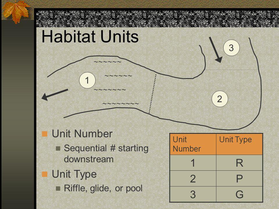 Habitat Units Unit Number Unit Type 1 R 2 P 3 G 3 1 2