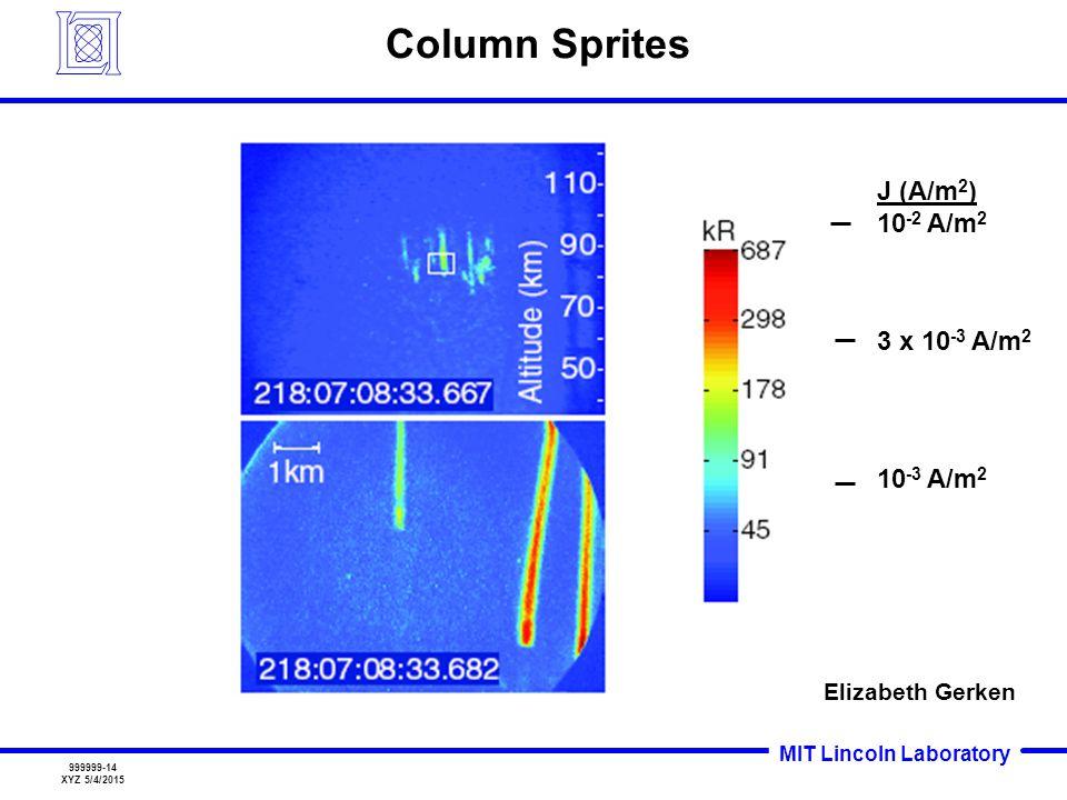 Column Sprites J (A/m2) 10-2 A/m2 3 x 10-3 A/m2 10-3 A/m2