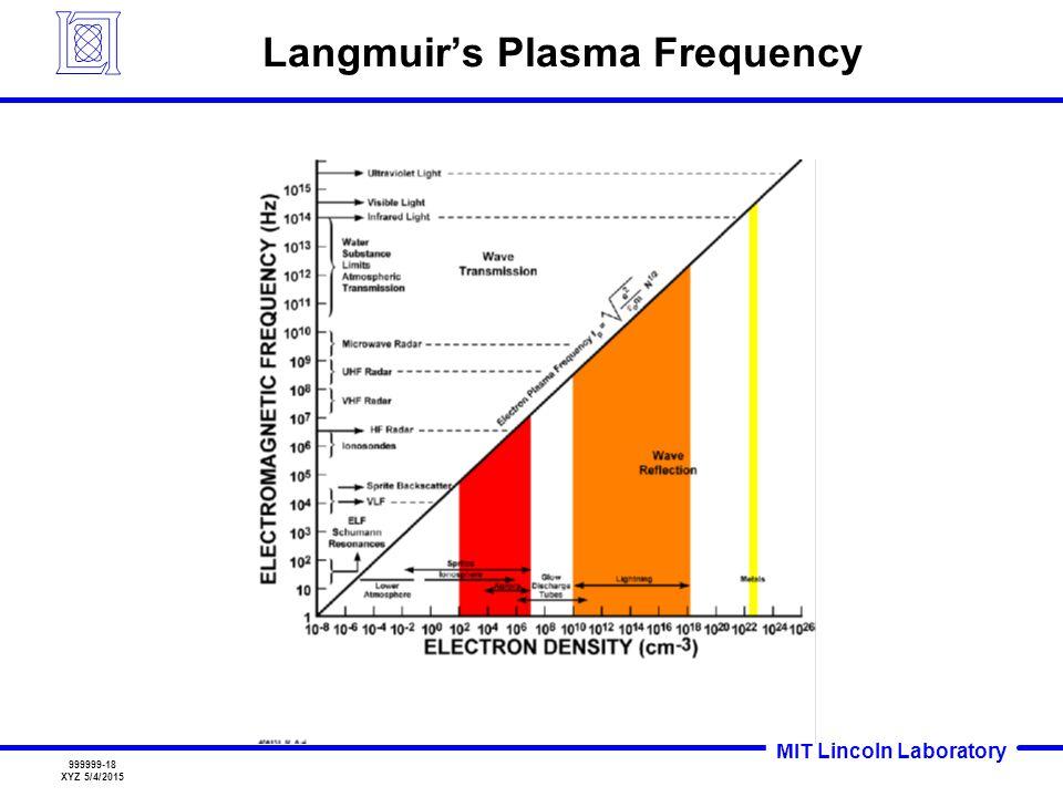 Langmuir's Plasma Frequency