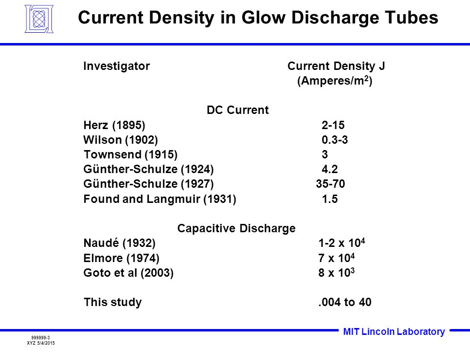 Current Density in Glow Discharge Tubes