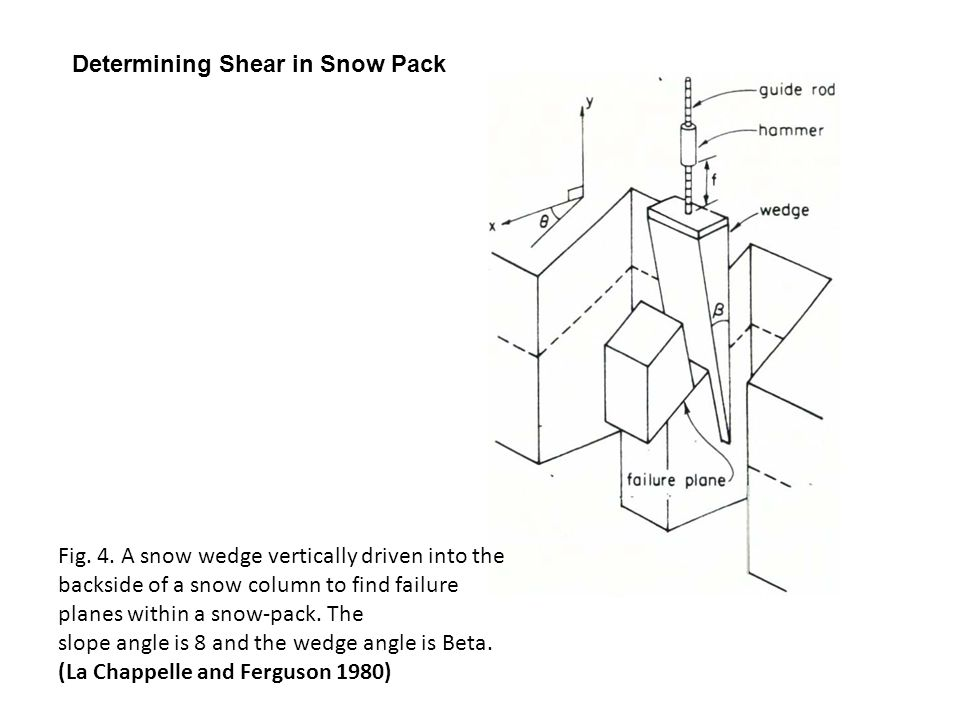 Determining Shear in Snow Pack
