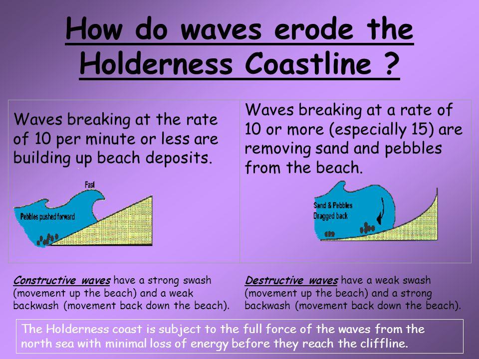 How do waves erode the Holderness Coastline