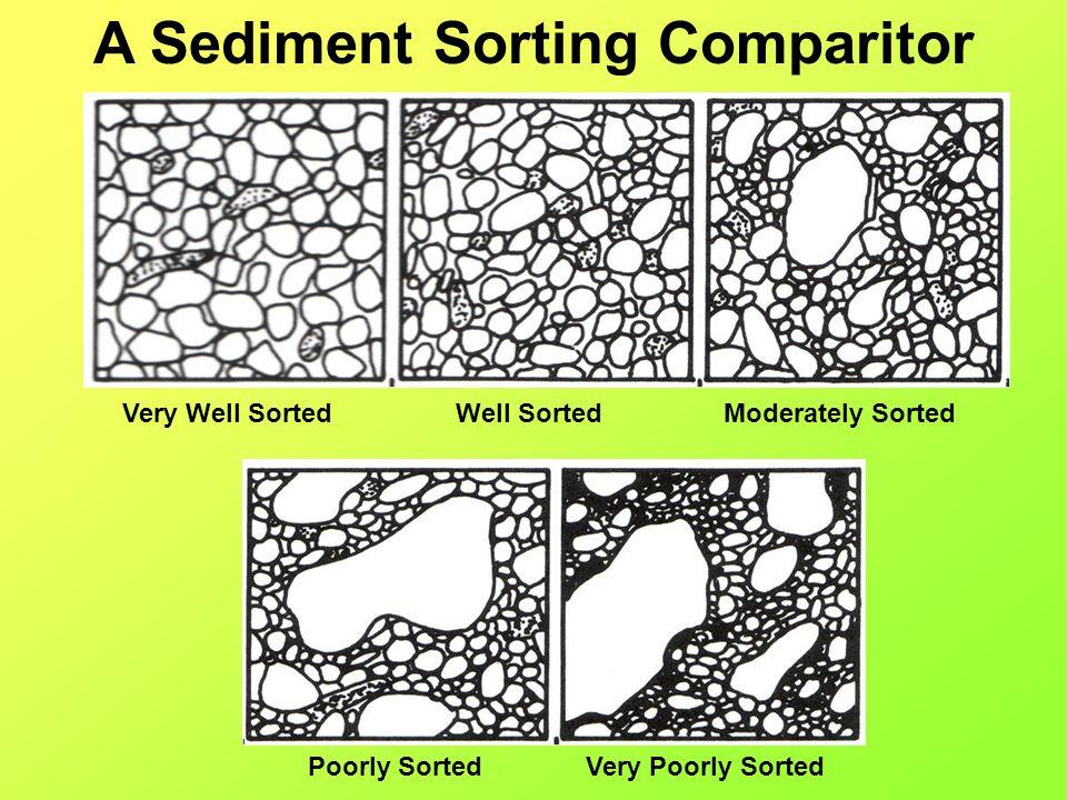 A Sediment Sorting Comparitor