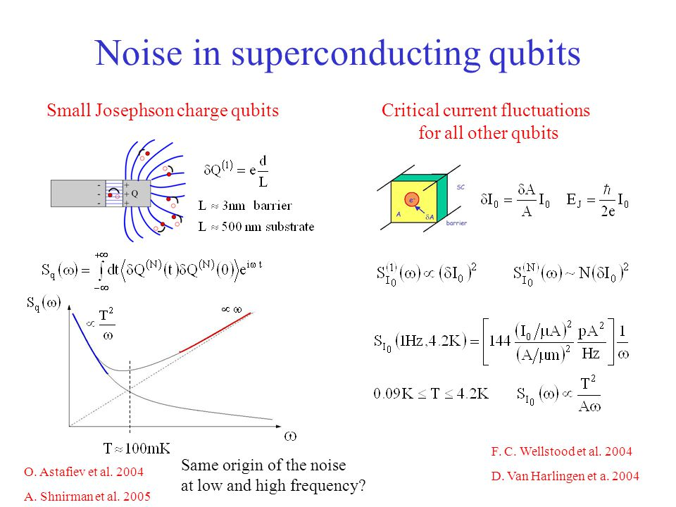 Noise in superconducting qubits