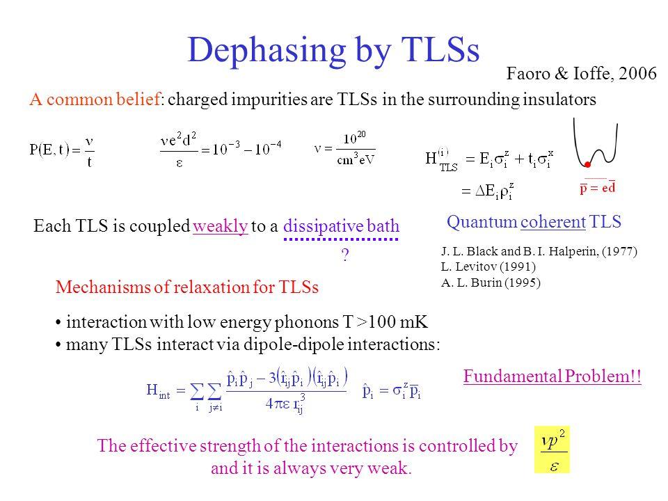 Dephasing by TLSs Faoro & Ioffe, 2006