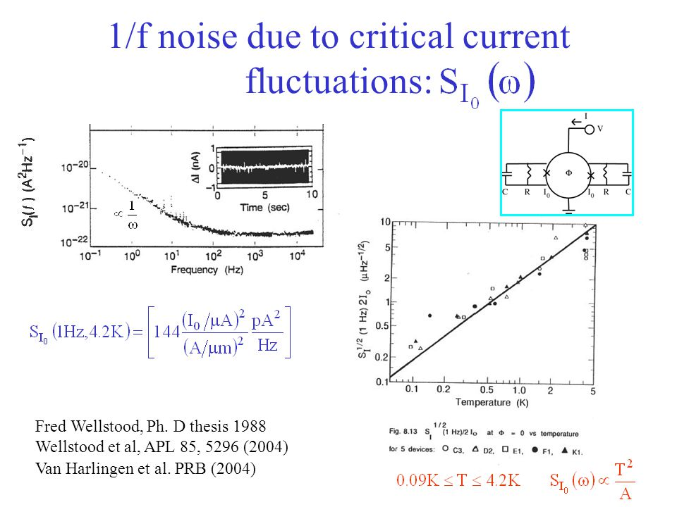 1/f noise due to critical current fluctuations: