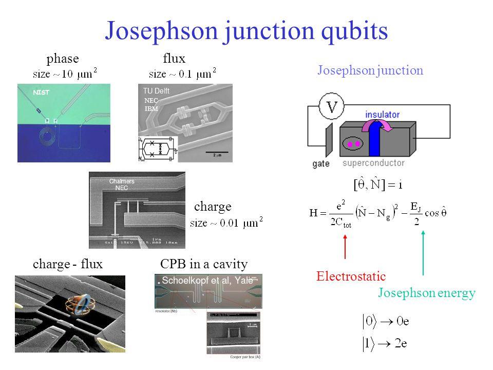 Josephson junction qubits
