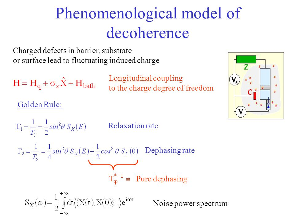 Phenomenological model of decoherence