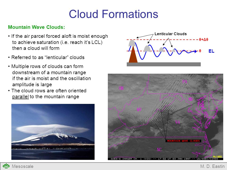 Cloud Formations Mountain Wave Clouds: