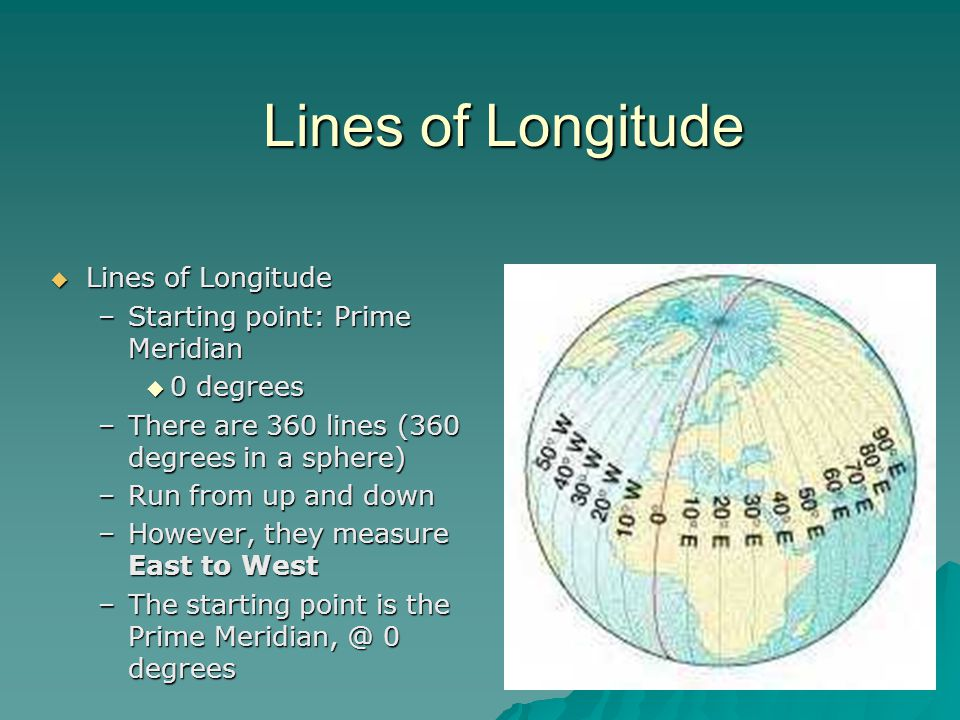 Lines of Longitude Lines of Longitude Starting point: Prime Meridian