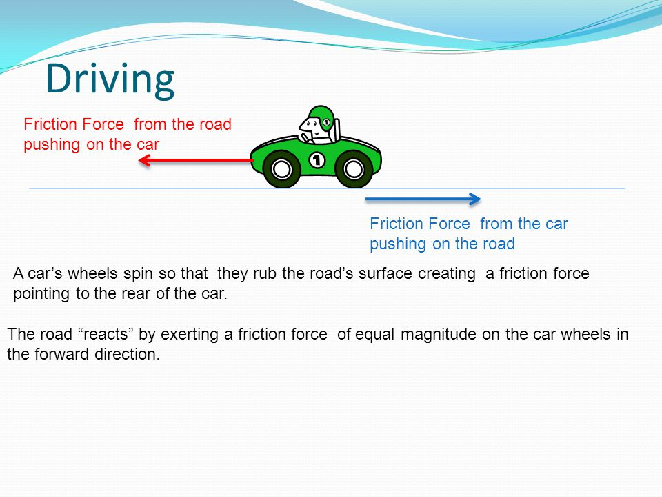 Driving Friction Force from the road pushing on the car