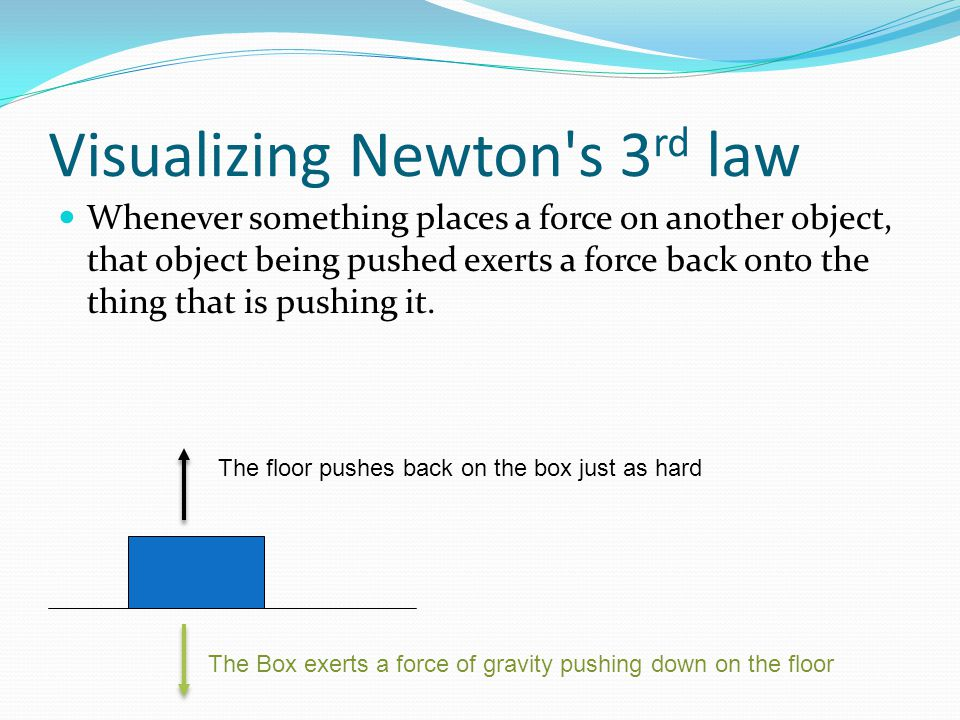 Visualizing Newton s 3rd law