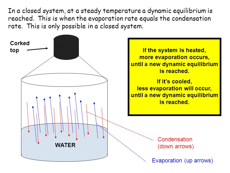 In a closed system, at a steady temperature a dynamic equilibrium is reached. This is when the evaporation rate equals the condensation rate. This is only possible in a closed system.
