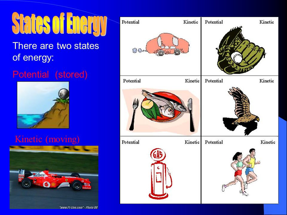 States of Energy There are two states of energy: Potential (stored)