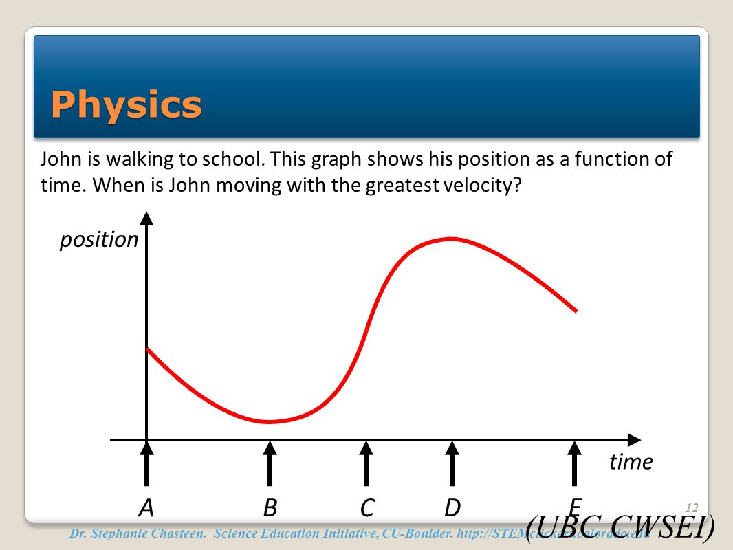 Physics (UBC CWSEI) A B C D E position time