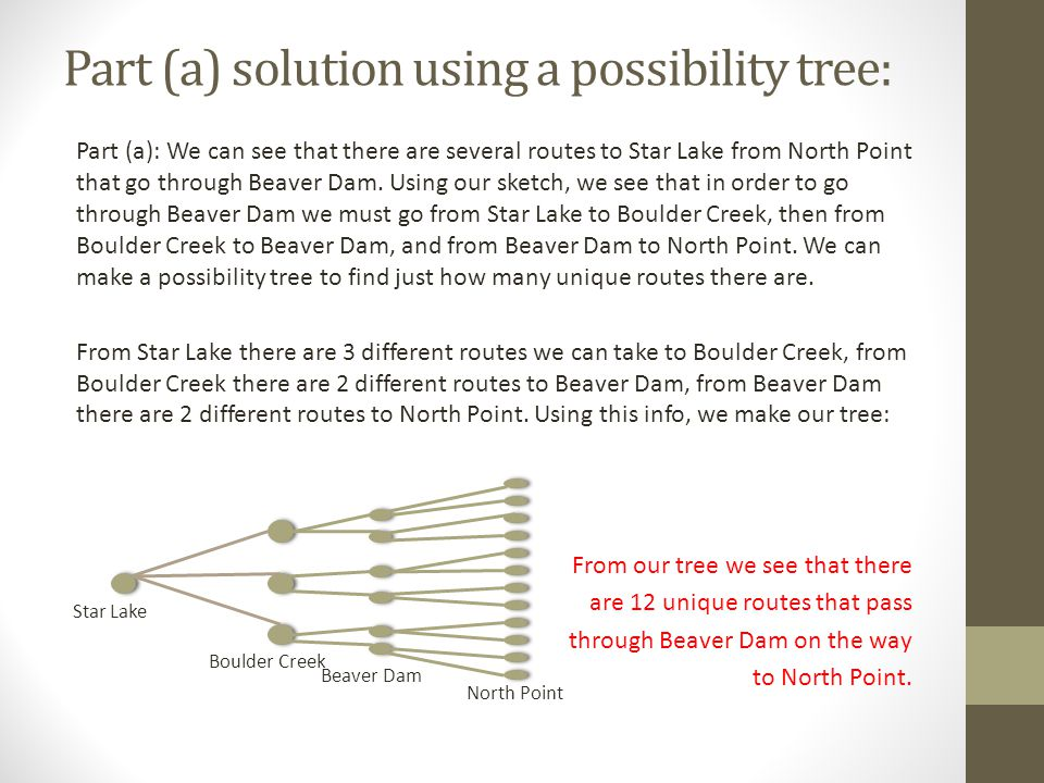Part (a) solution using a possibility tree: