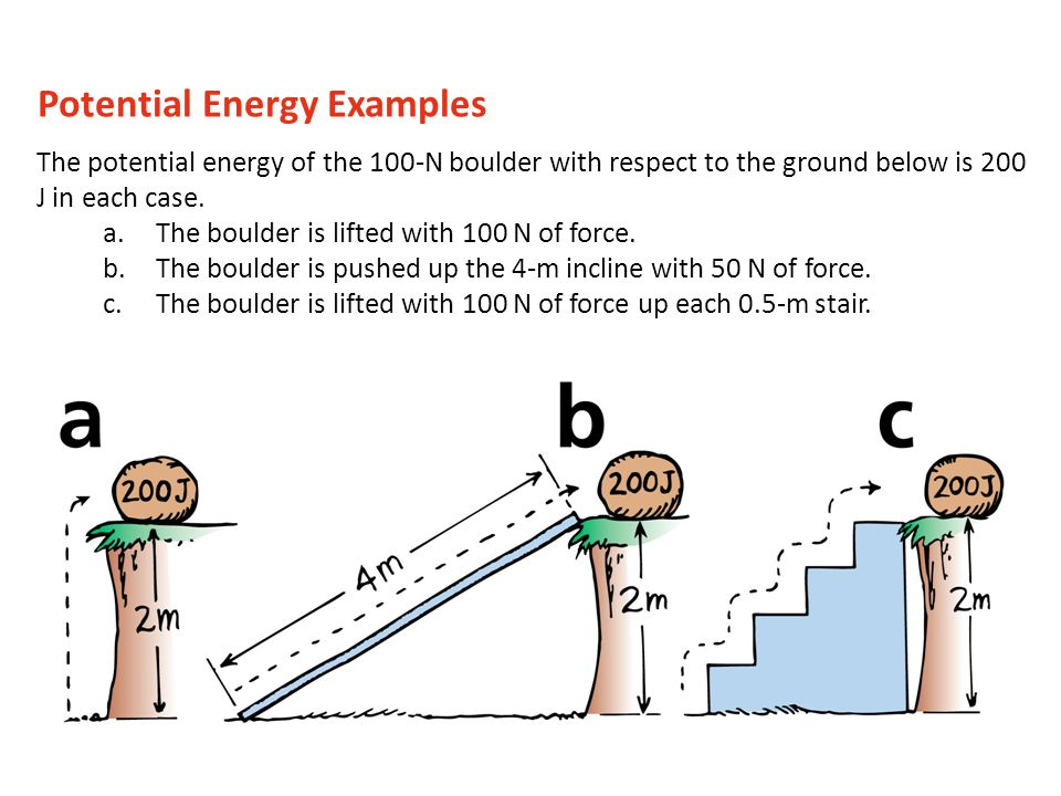 Potential Energy Examples