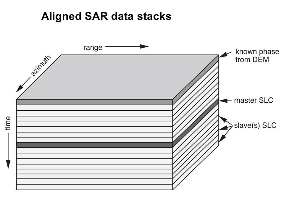 Aligned SAR data stacks