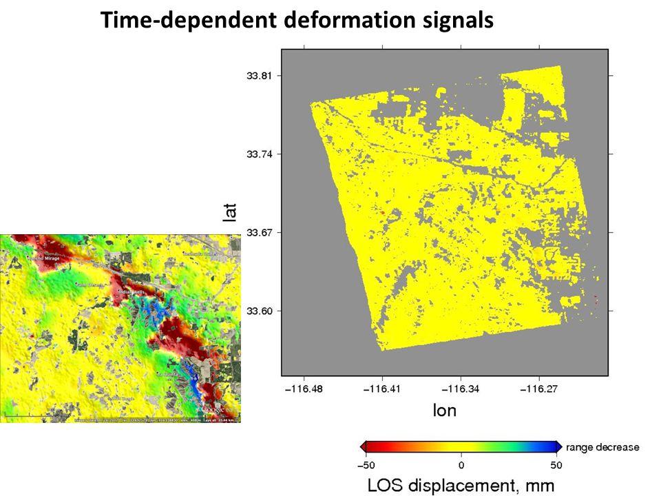 Time-dependent deformation signals