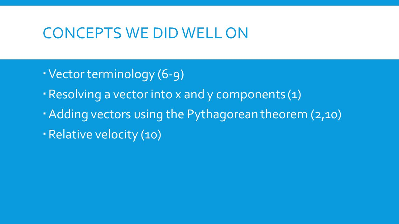 Concepts we did well on Vector terminology (6-9)