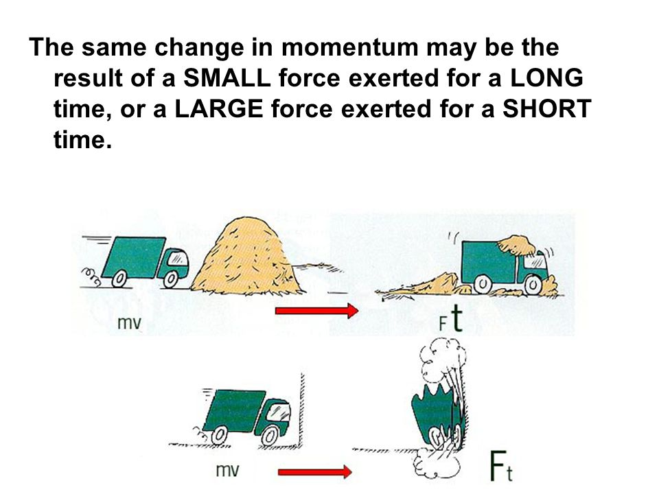 The same change in momentum may be the result of a SMALL force exerted for a LONG time, or a LARGE force exerted for a SHORT time.