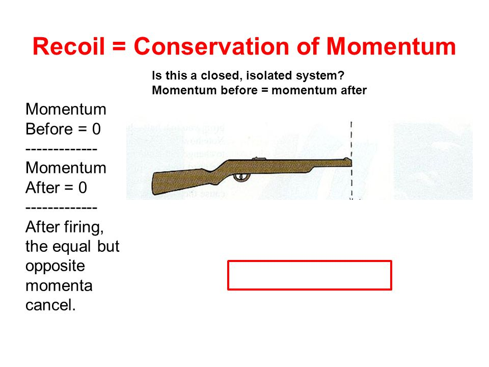 Recoil = Conservation of Momentum