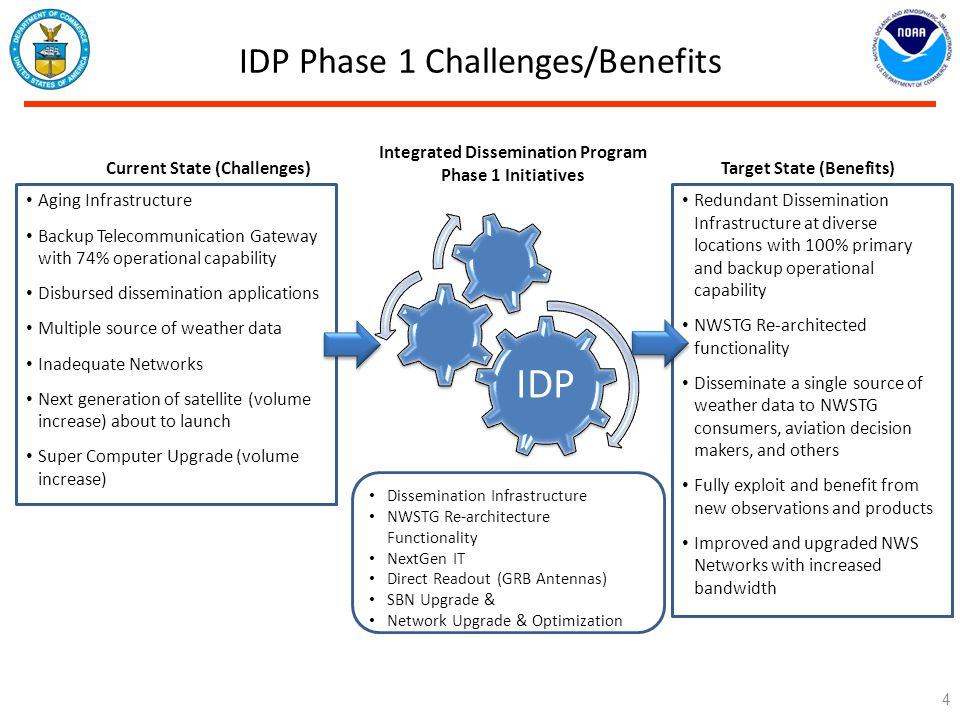 IDP Phase 1 Challenges/Benefits