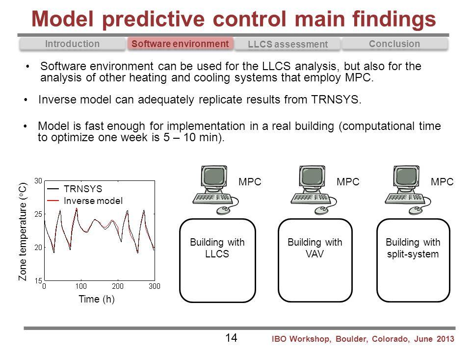 Model predictive control main findings