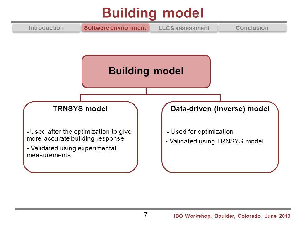 Data-driven (inverse) model